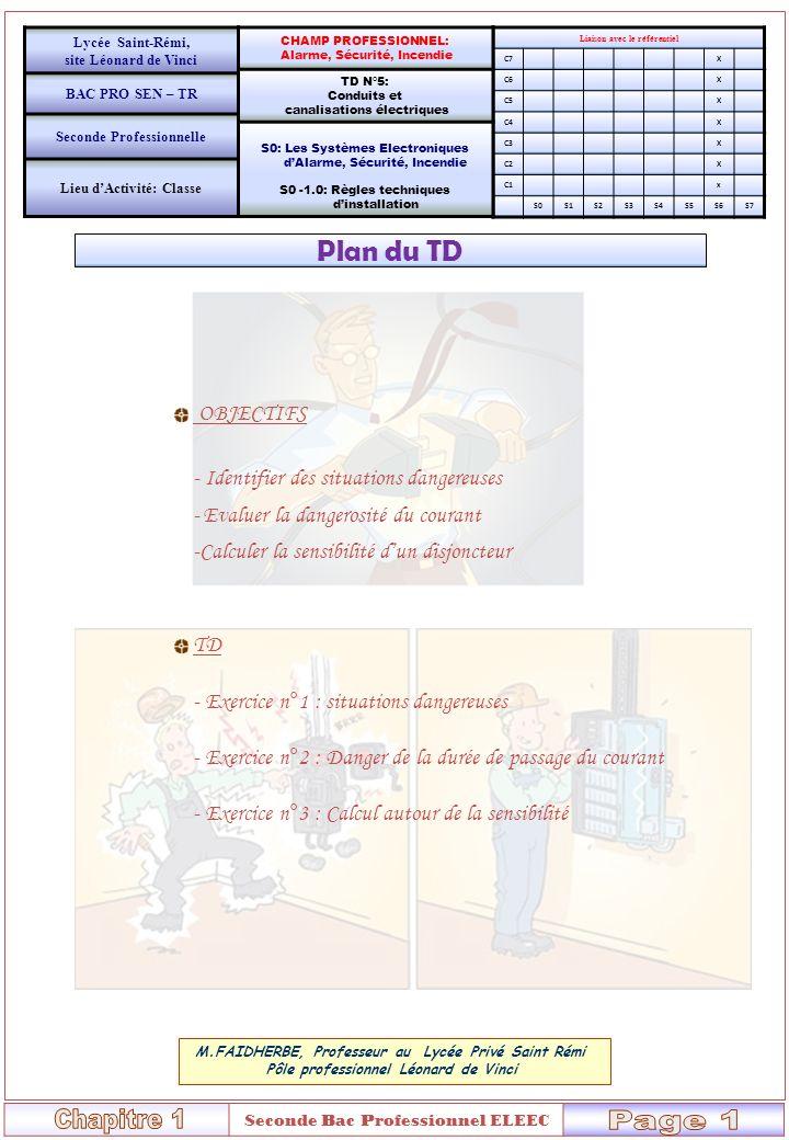 Page: 3/ 10 TD n°5 – Conduits et canalisations électriques - FC Objectif: Effectuez les exercices Liaison avec le référentiel C7x C6X C5X C4X C3X C2X C1X S0S1S2S3S4S5S6S7 CHAMP PROFESSIONNEL: Alarme, Sécurité, Incendie TD N°5: Conduits et canalisations électriques S0: Les Systèmes Electroniques dAlarme, Sécurité, Incendie S0 -1.0: Règles techniques dinstallation Lycée Saint-Rémi, site Léonard de Vinci BAC PRO SEN – TR Seconde Professionnelle NOM:……………………..… PRENOM:………………..