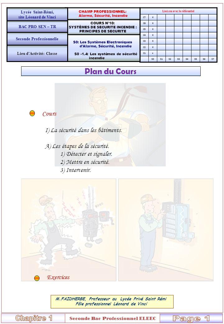 Page: 3/ 7 Evaluation n°10 – Systèmes de Sécurité Incendie – Principes de Sécurité - FC Travail à effectuer : répondre aux questions.