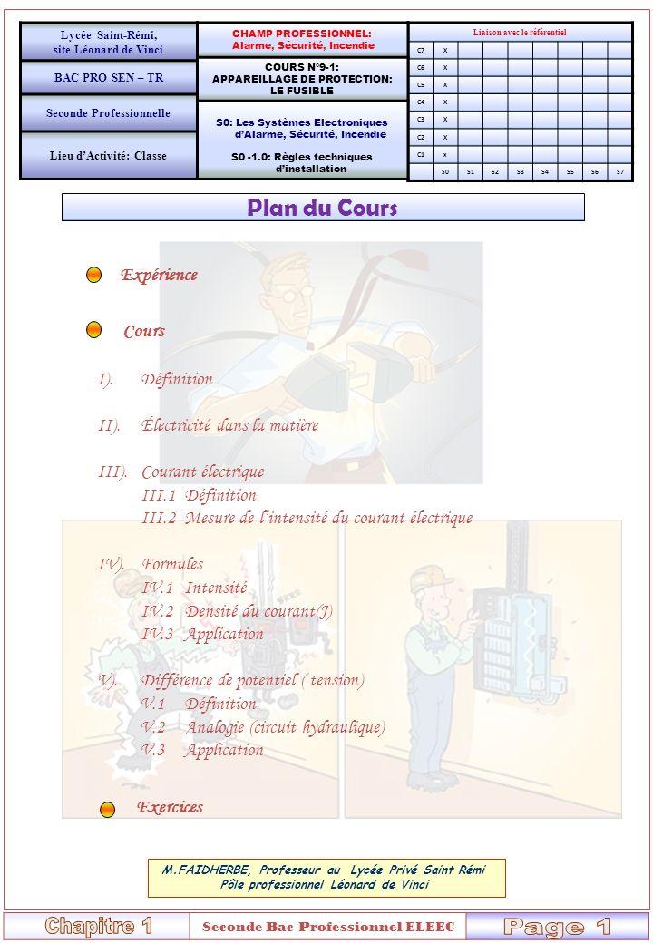 Seconde Bac Professionnel ELEEC Synthèse Plan du Cours ………………………………..……… M.FAIDHERBE, Professeur au Lycée Privé Saint Rémi Pôle professionnel Léonard