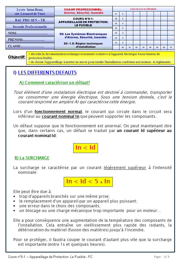 Page: 4/ 9 Cours n°9-1 – Appareillage de Protection: Le Fusible - FC Liaison avec le référentiel C7x C6X C5X C4X C3X C2X C1X S0S1S2S3S4S5S6S7 CHAMP PROFESSIONNEL: Alarme, Sécurité, Incendie COURS N°9-1: APPAREILLAGE DE PROTECTION: LE FUSIBLE S0: Les Systèmes Electroniques dAlarme, Sécurité, Incendie S0 -1.0: Règles techniques dinstallation Lycée Saint-Rémi, site Léonard de Vinci BAC PRO SEN – TR Seconde Professionnelle PAGE 2 / 7 B) La SURINTENSITE La surintensité se caractérise par un courant très supérieur à l intensité nominale: Elle a lieu lorsque 2 conducteurs différents entrent en contact (court-circuit) à la suite: d une erreur de câblage; de la déconnexion d un conducteur; de la détérioration des isolants.