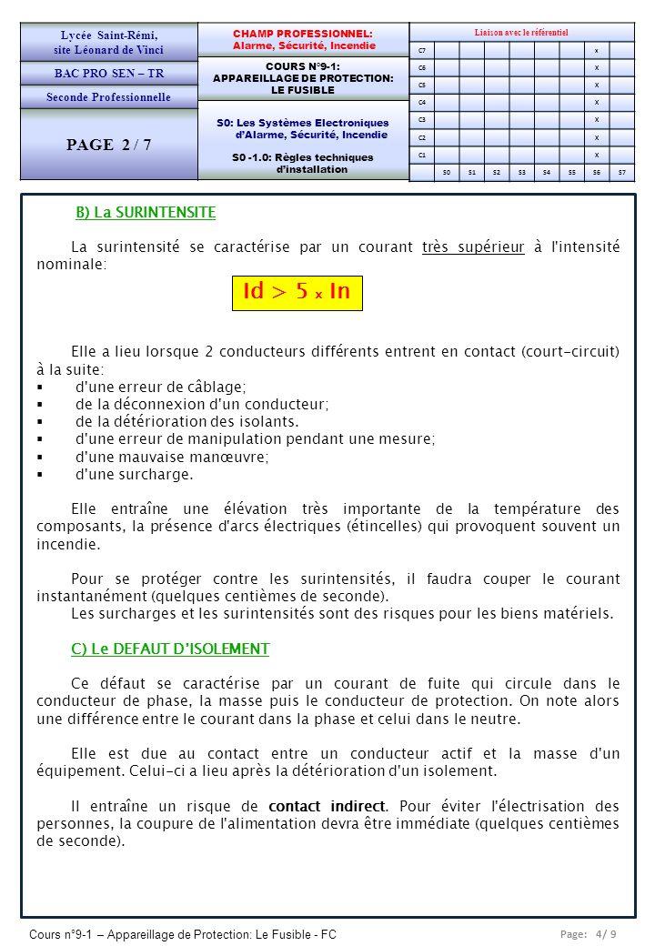Page: 5/ 9 Cours n°9-1 – Appareillage de Protection: Le Fusible - FC Liaison avec le référentiel C7x C6X C5X C4X C3X C2X C1X S0S1S2S3S4S5S6S7 CHAMP PROFESSIONNEL: Alarme, Sécurité, Incendie COURS N°9-1: APPAREILLAGE DE PROTECTION: LE FUSIBLE S0: Les Systèmes Electroniques dAlarme, Sécurité, Incendie S0 -1.0: Règles techniques dinstallation Lycée Saint-Rémi, site Léonard de Vinci BAC PRO SEN – TR Seconde Professionnelle PAGE 3/7 II) LES FUSIBLES A)Fonctionnement Le fusible est généralement associé à un coupe circuit ou sectionneur qui permet de l insérer dans le circuit électrique.