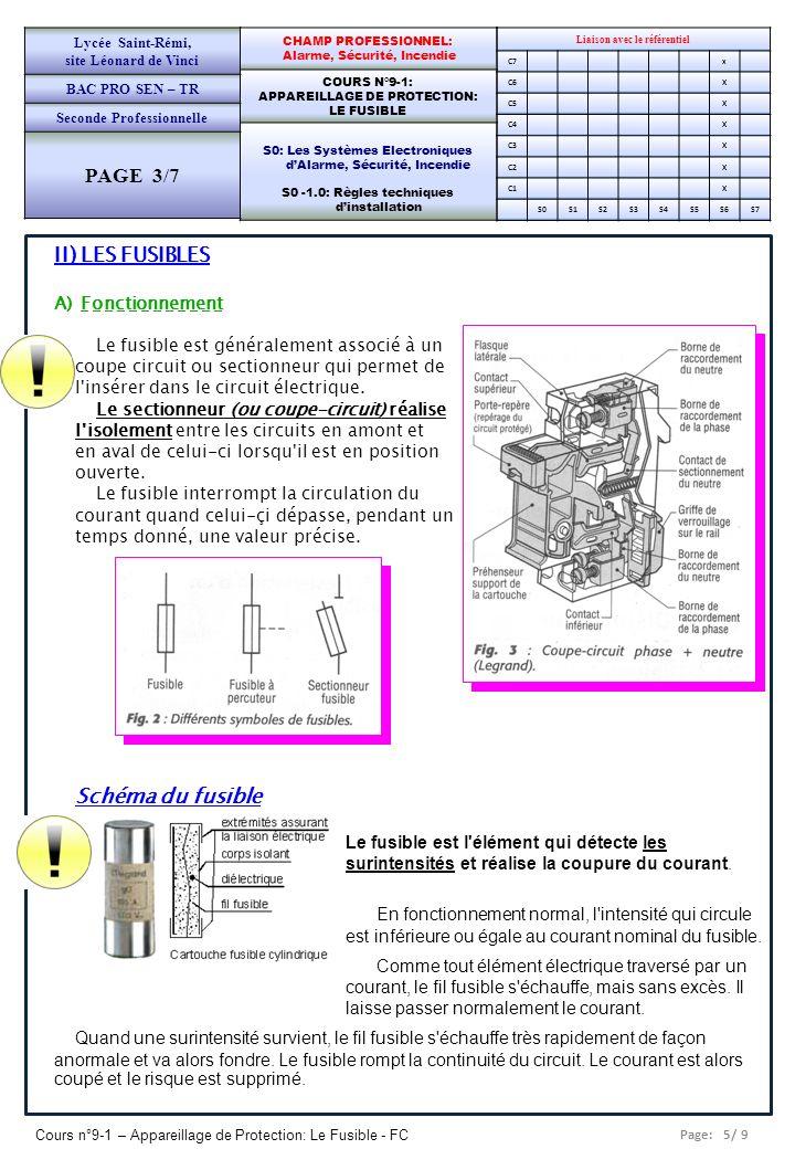 Page: 6/ 9 Cours n°9-1 – Appareillage de Protection: Le Fusible - FC Liaison avec le référentiel C7x C6X C5X C4X C3X C2X C1X S0S1S2S3S4S5S6S7 CHAMP PROFESSIONNEL: Alarme, Sécurité, Incendie COURS N°9-1: APPAREILLAGE DE PROTECTION: LE FUSIBLE S0: Les Systèmes Electroniques dAlarme, Sécurité, Incendie S0 -1.0: Règles techniques dinstallation Lycée Saint-Rémi, site Léonard de Vinci BAC PRO SEN – TR Seconde Professionnelle PAGE 4/7 Courbe de fusion On peut connaître le temps que met un fusible pour fondre en fonction de son intensité nominale et le l intensité qui le traverse grâce à sa courbe de fusion (voir ci-dessous).