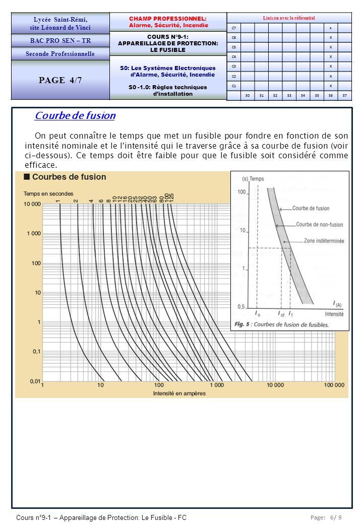 Page: 7/ 9 Cours n°9-1 – Appareillage de Protection: Le Fusible - FC Liaison avec le référentiel C7x C6X C5X C4X C3X C2X C1X S0S1S2S3S4S5S6S7 CHAMP PROFESSIONNEL: Alarme, Sécurité, Incendie COURS N°9-1: APPAREILLAGE DE PROTECTION: LE FUSIBLE S0: Les Systèmes Electroniques dAlarme, Sécurité, Incendie S0 -1.0: Règles techniques dinstallation Lycée Saint-Rémi, site Léonard de Vinci BAC PRO SEN – TR Seconde Professionnelle PAGE 5/7 B) Caractèristiques Sa taille: diam è tre longueur pour les cartouches cylindriques num é ro 00 à 4 pour les fusibles à couteaux Son intensité nominale ou calibre en ampère (A) Sa tension nominale en volt (V) Son type: gG, gF … adapté aux installations domestiques aM adapté à la protection des moteurs AD destiné à EDF (aM: Accompagnement Moteur) Son pouvoir de coupure PdC en kA: plus grand courant que le fusible peut couper.