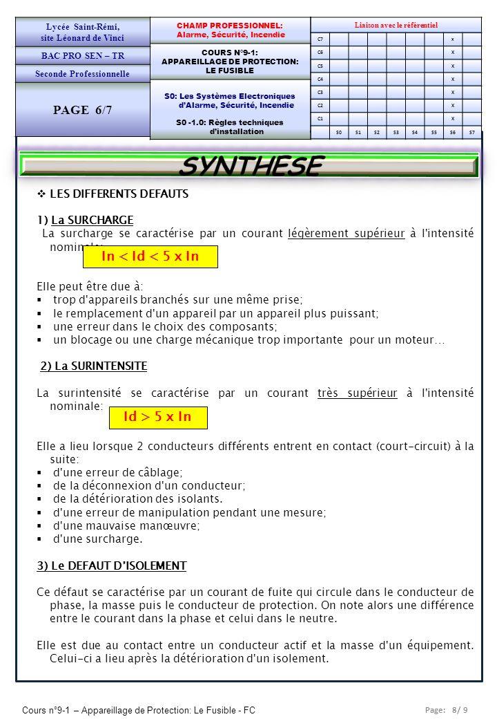 Page: 9/ 9 Cours n°9-1 – Appareillage de Protection: Le Fusible - FC Liaison avec le référentiel C7x C6X C5X C4X C3X C2X C1X S0S1S2S3S4S5S6S7 CHAMP PROFESSIONNEL: Alarme, Sécurité, Incendie COURS N°9-1: APPAREILLAGE DE PROTECTION: LE FUSIBLE S0: Les Systèmes Electroniques dAlarme, Sécurité, Incendie S0 -1.0: Règles techniques dinstallation Lycée Saint-Rémi, site Léonard de Vinci BAC PRO SEN – TR Seconde Professionnelle PAGE 7/7 FUSIBLE: Protection par Fusible >>> Fusible + Sectionneur Porte-Fusible Le sectionneur (ou coupe-circuit) réalise l isolement entre les circuits en amont et en aval de celui-ci lorsqu il est en position ouverte.