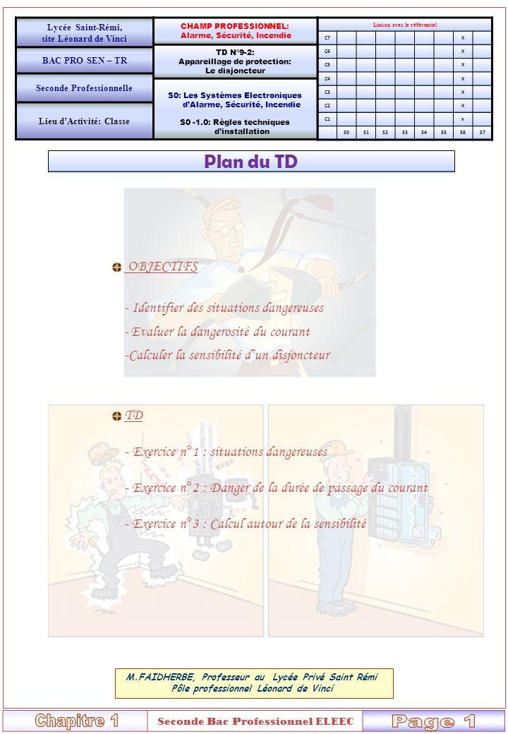 Page: 3/ 4 TD n°9-2 – Appareillage de protection : Le disjoncteur - FC Objectif: de décoder la documentation technique et normative relative à l appareil électrique basse tension de protection : disjoncteur.
