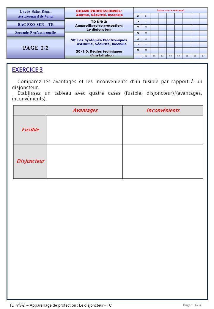 Page: 4/ 4 TD n°9-2 – Appareillage de protection : Le disjoncteur - FC Liaison avec le référentiel C7x C6X C5X C4X C3X C2X C1X S0S1S2S3S4S5S6S7 CHAMP