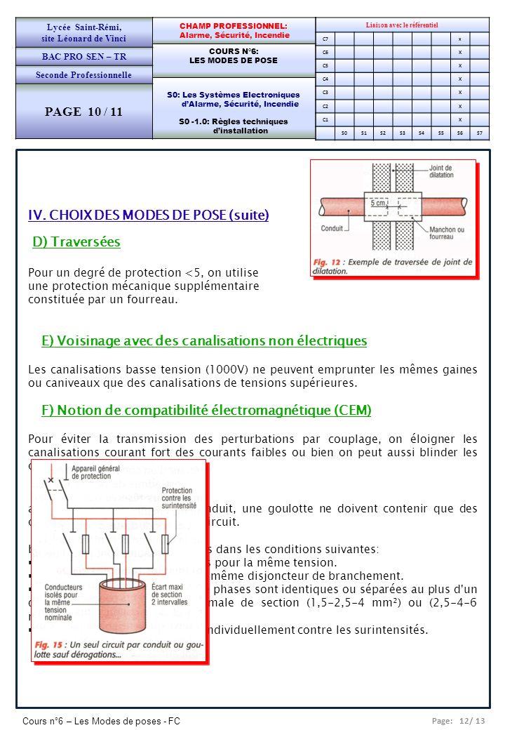 Page: 12/ 13 Cours n°6 – Les Modes de poses - FC Liaison avec le référentiel C7x C6X C5X C4X C3X C2X C1X S0S1S2S3S4S5S6S7 CHAMP PROFESSIONNEL: Alarme,