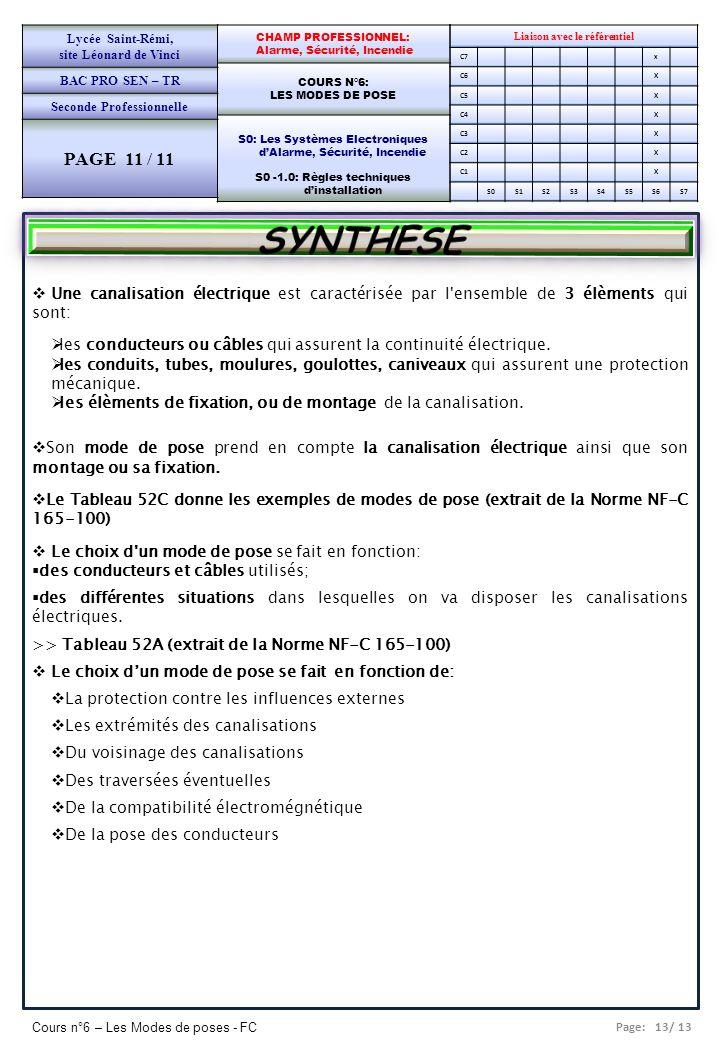 Page: 13/ 13 Cours n°6 – Les Modes de poses - FC Liaison avec le référentiel C7x C6X C5X C4X C3X C2X C1X S0S1S2S3S4S5S6S7 CHAMP PROFESSIONNEL: Alarme,