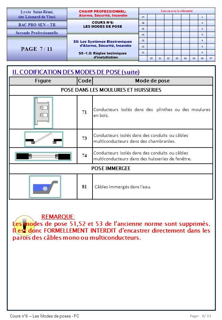 Page: 9/ 13 Cours n°6 – Les Modes de poses - FC Liaison avec le référentiel C7x C6X C5X C4X C3X C2X C1X S0S1S2S3S4S5S6S7 CHAMP PROFESSIONNEL: Alarme,