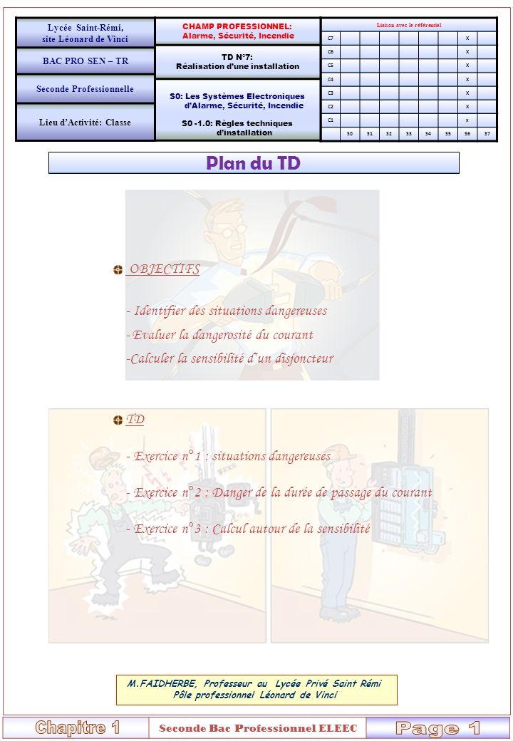 Page: 3/ 10 TD n°7 – Réalisation dune installation - FC Objectif: Etre capable de choisir les moyens à mettre en œuvre pour implanter, régler et rendre opérationnel les matériels nécessaires à la réalisation d une installation Liaison avec le référentiel C7x C6X C5X C4X C3X C2X C1X S0S1S2S3S4S5S6S7 CHAMP PROFESSIONNEL: Alarme, Sécurité, Incendie TD N°7: Réalisation dune installation S0: Les Systèmes Electroniques dAlarme, Sécurité, Incendie S0 -1.0: Règles techniques dinstallation Lycée Saint-Rémi, site Léonard de Vinci BAC PRO SEN – TR Seconde Professionnelle NOM:……………………..… PRENOM:………………..