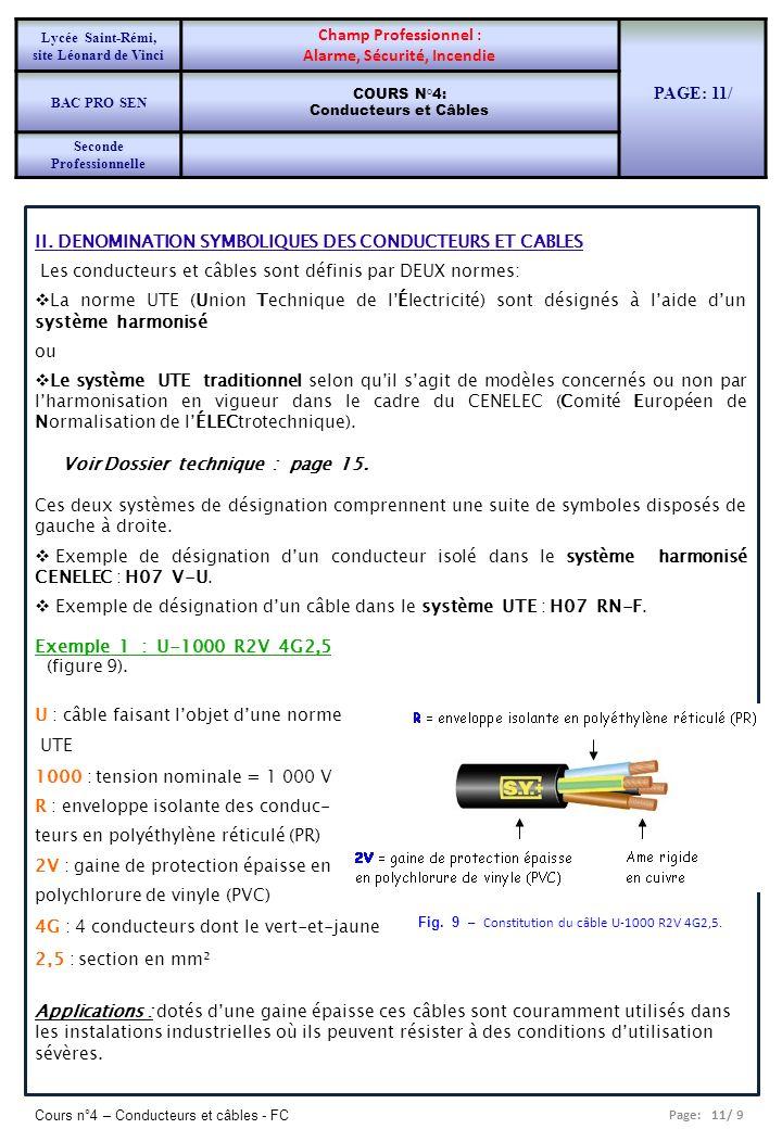 Page: 11/ 9 Cours n°4 – Conducteurs et câbles - FC II. DENOMINATION SYMBOLIQUES DES CONDUCTEURS ET CABLES Les conducteurs et câbles sont définis par D