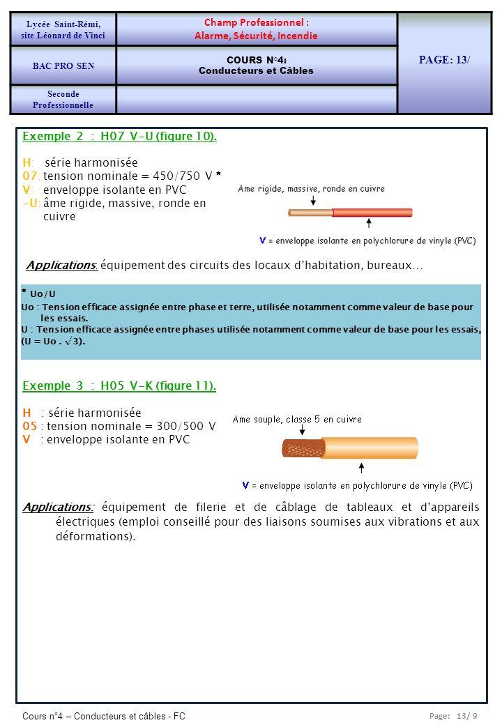 Page: 13/ 9 Cours n°4 – Conducteurs et câbles - FC Exemple 2 : H07 V-U (figure 10). H: série harmonisée 07: tension nominale = 450/750 V * V: envelopp