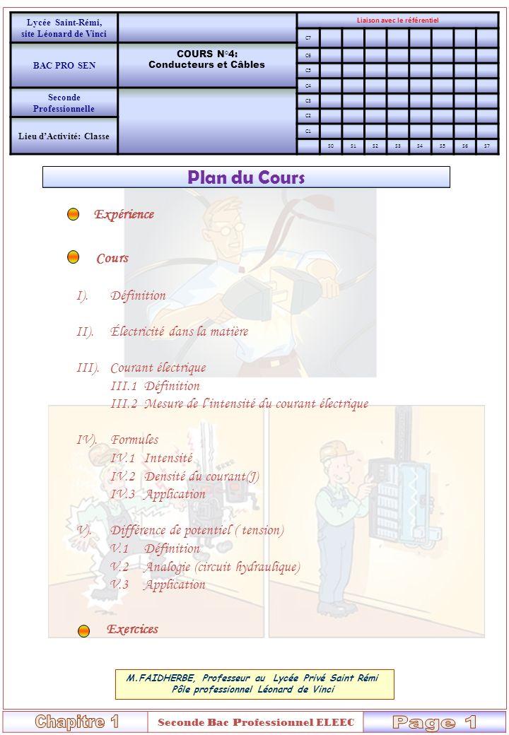 Seconde Bac Professionnel ELEEC Synthèse M.FAIDHERBE, Professeur au Lycée Privé Saint Rémi Pôle professionnel Léonard de Vinci I).Définition II).Élect