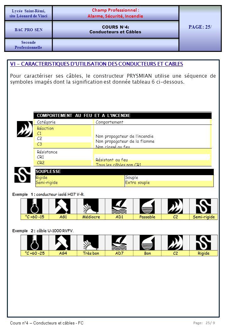 Page: 25/ 9 Cours n°4 – Conducteurs et câbles - FC VI – CARACTERISTIQUES D'UTILISATION DES CONDUCTEURS ET CABLES Pour caractériser ses câbles, le cons