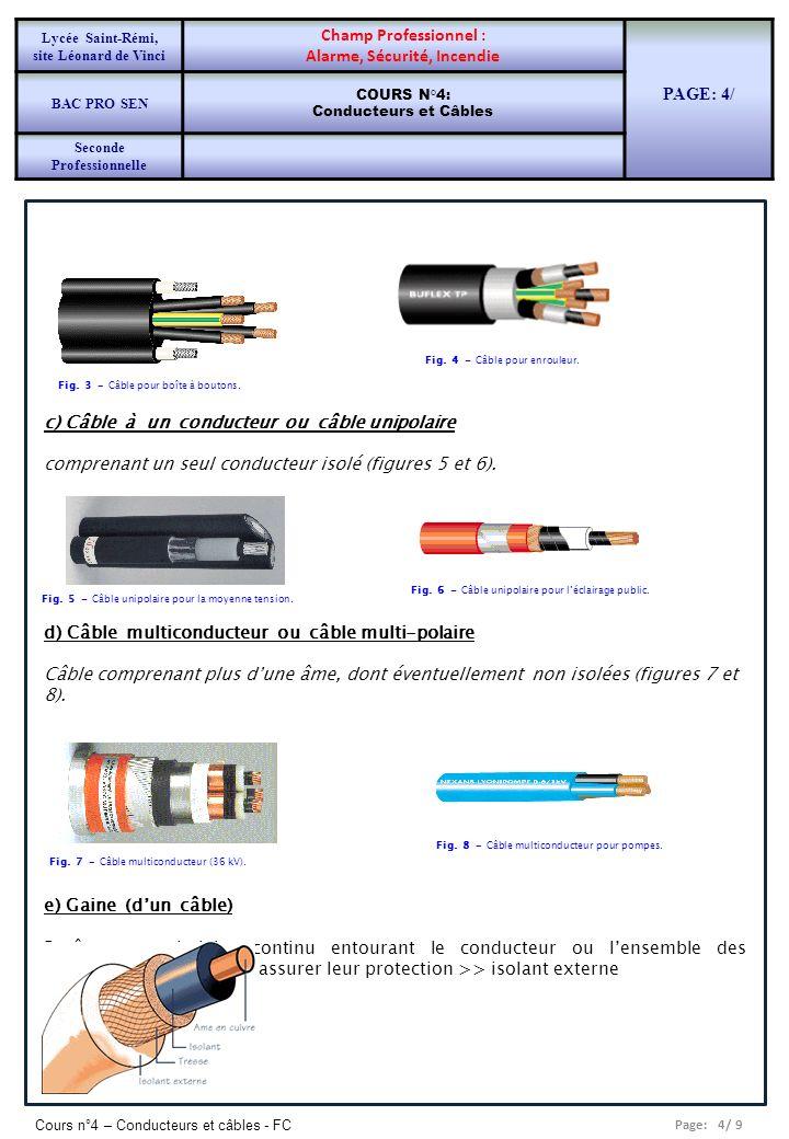 Page: 4/ 9 Cours n°4 – Conducteurs et câbles - FC Fig. 4 - Câble pour enrouleur. Fig. 3 – Câble pour boîte à boutons. c) Câble à un conducteur ou câbl