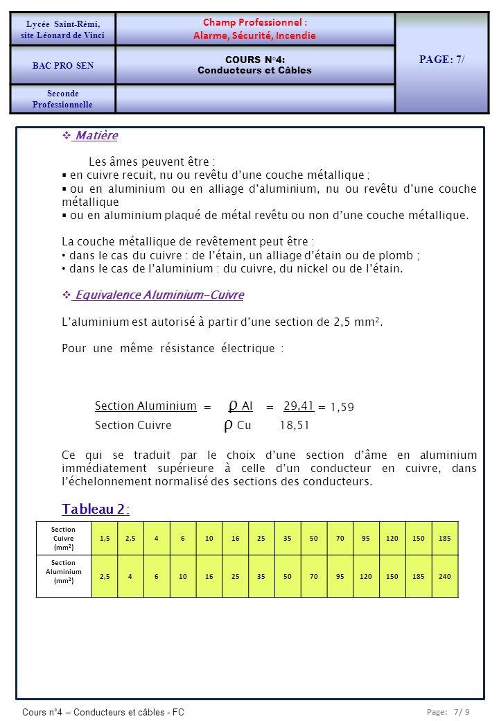 Page: 7/ 9 Cours n°4 – Conducteurs et câbles - FC Matière Les âmes peuvent être : en cuivre recuit, nu ou revêtu dune couche métallique ; ou en alumin