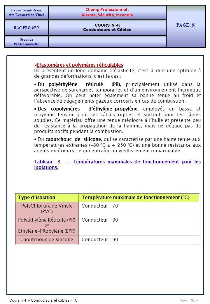 Page: 9/ 9 Cours n°4 – Conducteurs et câbles - FC Elastomères et polymères réticulables Ils présentent un long domaine délasticité, cest-à-dire une ap