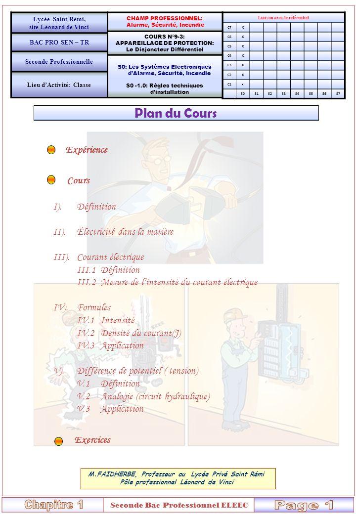 Page: 3/ 5 Cours n°9-3 – Appareillage de Protection: Le Disjoncteur Différentiel - FC Objectif: De décoder la documentation technique et normative relative à l appareil électrique basse tension de protection: disjoncteur différentiel.