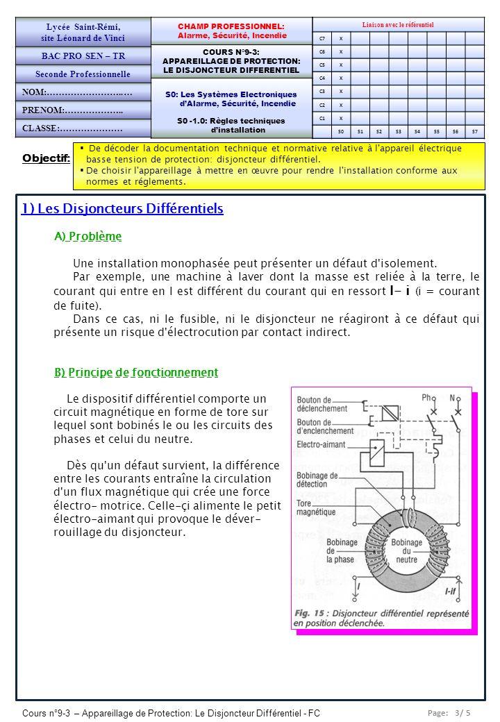 Page: 3/ 5 Cours n°9-3 – Appareillage de Protection: Le Disjoncteur Différentiel - FC Objectif: De décoder la documentation technique et normative rel
