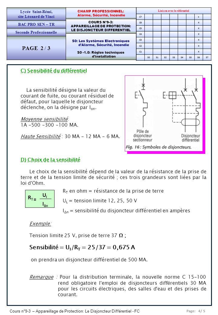 Page: 5/ 5 Cours n°9-3 – Appareillage de Protection: Le Disjoncteur Différentiel - FC Liaison avec le référentiel C7x C6X C5X C4X C3X C2X C1X S0S1S2S3S4S5S6S7 CHAMP PROFESSIONNEL: Alarme, Sécurité, Incendie COURS N°9-3: APPAREILLAGE DE PROTECTION: LE DISJONCTEUR DIFFERENTIEL S0: Les Systèmes Electroniques dAlarme, Sécurité, Incendie S0 -1.0: Règles techniques dinstallation Lycée Saint-Rémi, site Léonard de Vinci BAC PRO SEN – TR Seconde Professionnelle PAGE 3/3 Problème En cas de défaut disolement, ni le fusible, ni le disjoncteur ne réagiront à ce défaut qui présente un risque d électrocution par contact indirect.