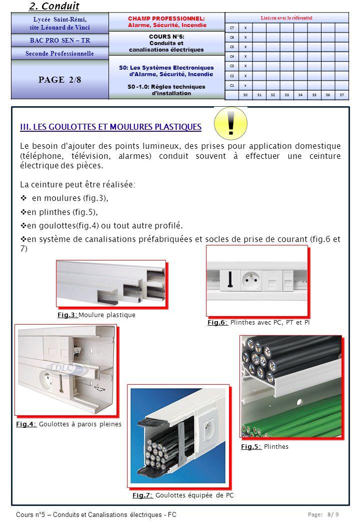 Page: 9/ 9 Cours n°5 – Conduits et Canalisations électriques - FC Liaison avec le référentiel C7X C6X C5X C4X C3X C2X C1x S0S1S2S3S4S5S6S7 CHAMP PROFESSIONNEL: Alarme, Sécurité, Incendie COURS N°5: Conduits et canalisations électriques S0: Les Systèmes Electroniques dAlarme, Sécurité, Incendie S0 -1.0: Règles techniques dinstallation Lycée Saint-Rémi, site Léonard de Vinci BAC PRO SEN – TR Seconde Professionnelle PAGE 2/8 Les accessoires couramment utilisés (fig.8) sont: les embouts d extrémité, angles intérieurs, angles extérieurs, angles plats, dérivations en T.