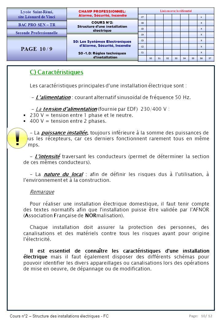 Page: 10/ 12 Cours n°2 – Structure des installations électriques - FC Liaison avec le référentiel C7x C6X C5X C4X C3X C2X C1X S0S1S2S3S4S5S6S7 CHAMP P