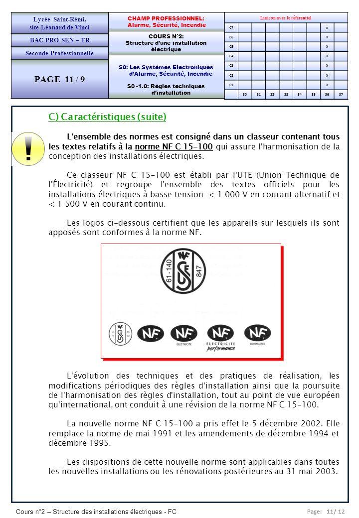 Page: 11/ 12 Cours n°2 – Structure des installations électriques - FC Liaison avec le référentiel C7x C6X C5X C4X C3X C2X C1X S0S1S2S3S4S5S6S7 CHAMP P