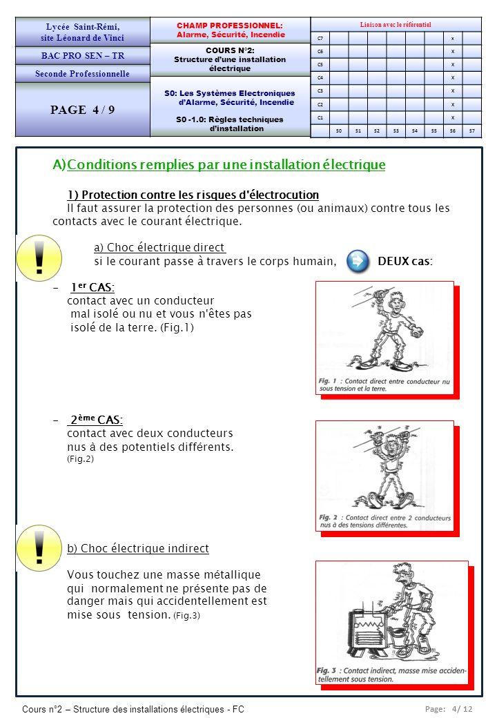Page: 4/ 12 Cours n°2 – Structure des installations électriques - FC Liaison avec le référentiel C7x C6X C5X C4X C3X C2X C1X S0S1S2S3S4S5S6S7 CHAMP PR
