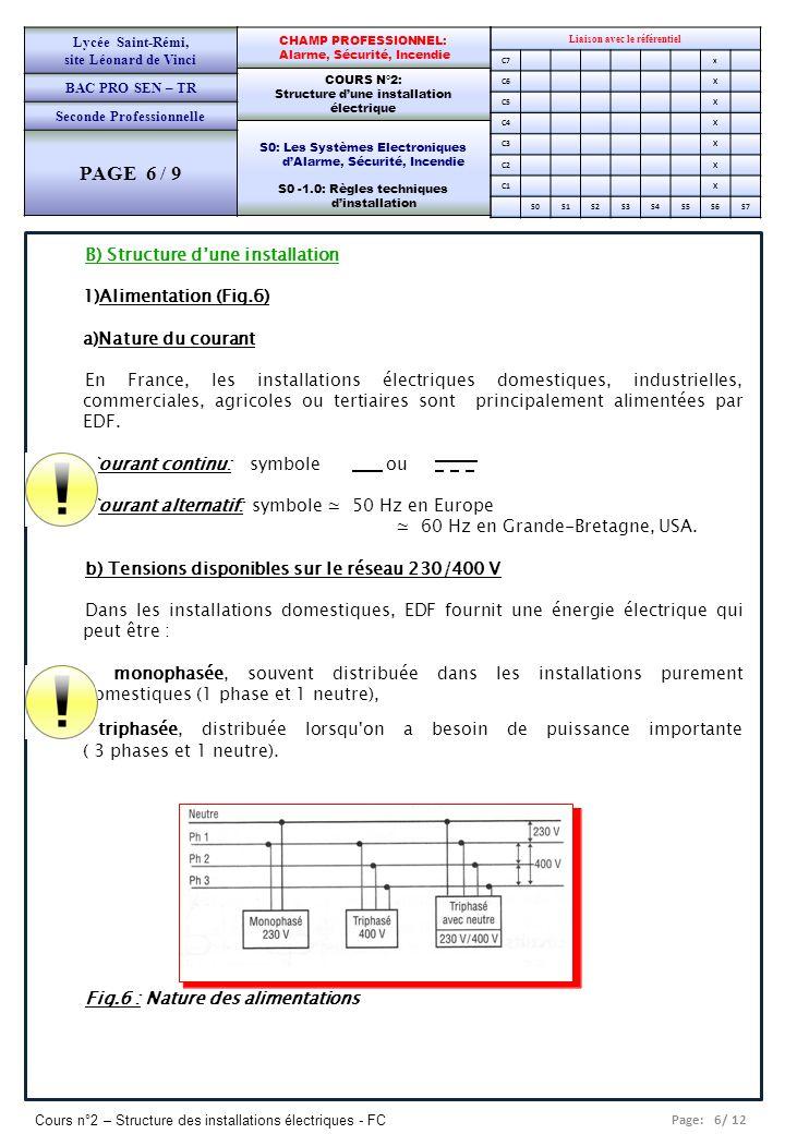 Page: 6/ 12 Cours n°2 – Structure des installations électriques - FC Liaison avec le référentiel C7x C6X C5X C4X C3X C2X C1X S0S1S2S3S4S5S6S7 CHAMP PR
