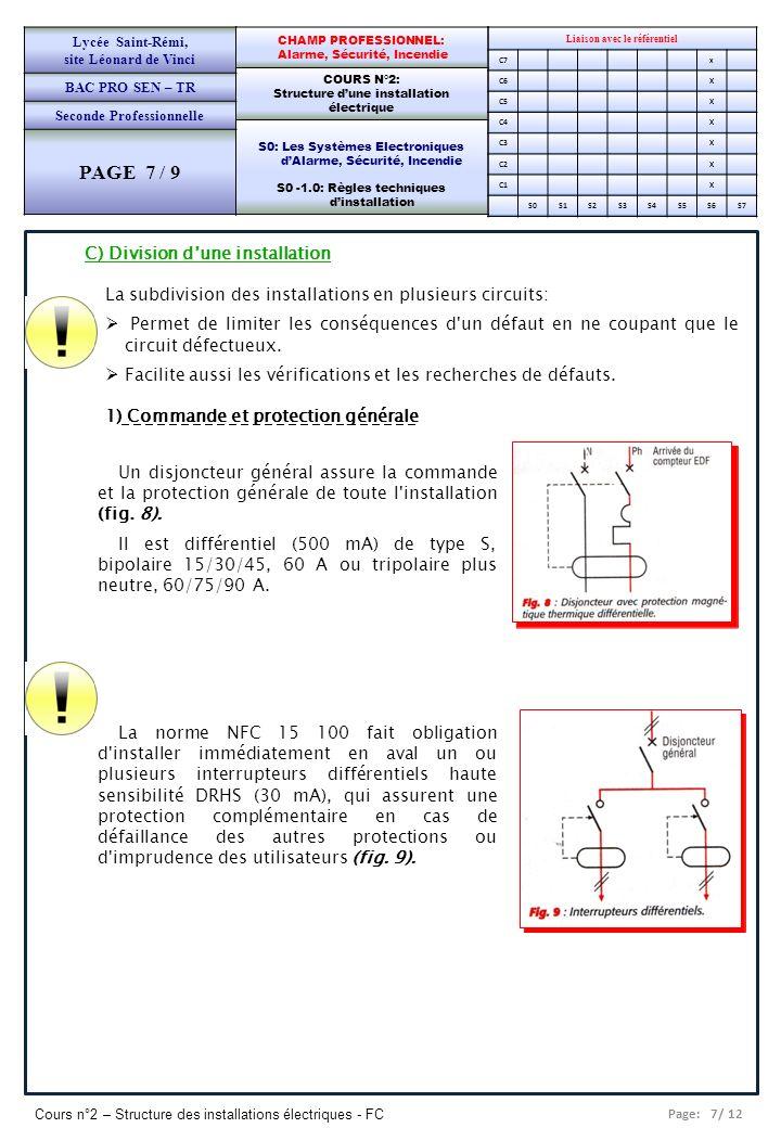 Page: 7/ 12 Cours n°2 – Structure des installations électriques - FC Liaison avec le référentiel C7x C6X C5X C4X C3X C2X C1X S0S1S2S3S4S5S6S7 CHAMP PR