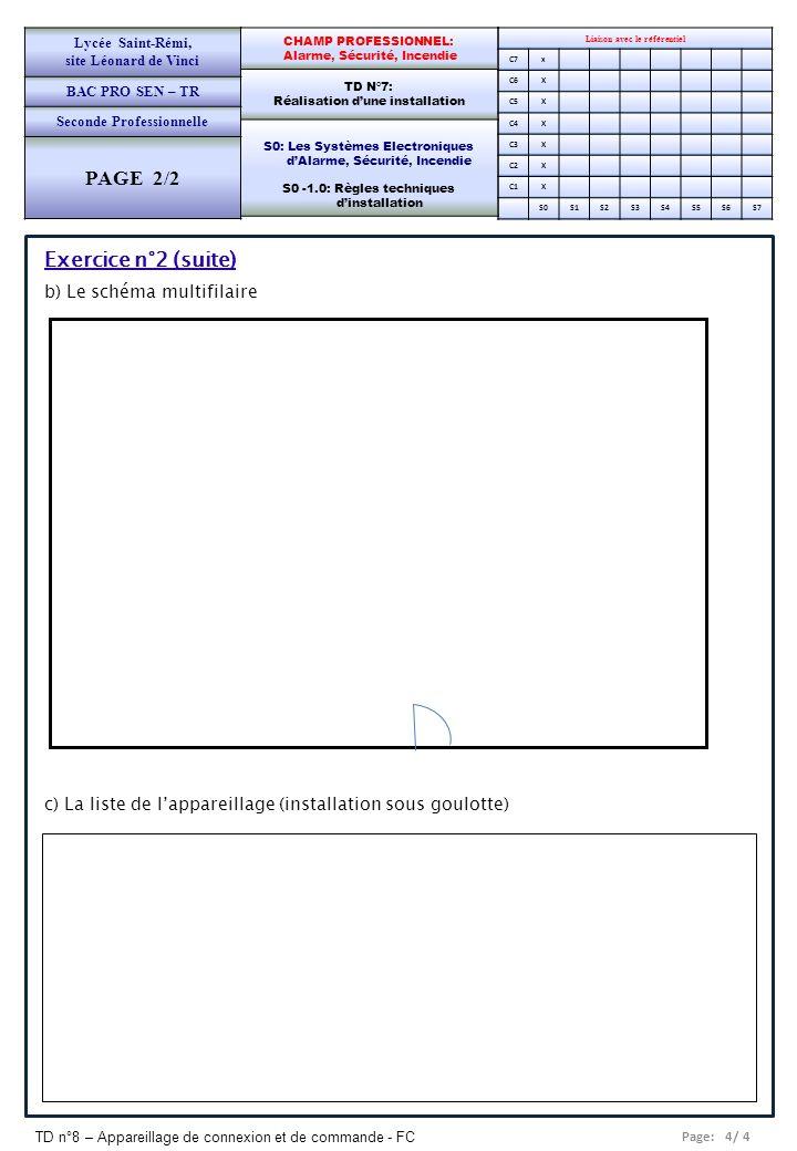 Page: 4/ 4 TD n°8 – Appareillage de connexion et de commande - FC Liaison avec le référentiel C7x C6X C5X C4X C3X C2X C1X S0S1S2S3S4S5S6S7 CHAMP PROFE