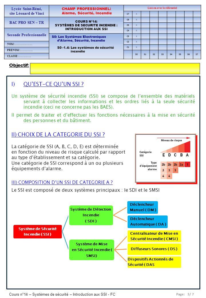Page: 4/ 7 Cours n°14 – Systèmes de sécurité – Introduction aux SSI - FC Lycée Saint-Rémi, site Léonard de Vinci CHAMP PROFESSIONNEL: Alarme, Sécurité, Incendie Liaison avec le référentiel C7 BAC PRO SEN – TR COURS N°14: SYSTÈMES DE SECURITE INCENDIE : INTRODUCTION AUX SSI C6 C5 Seconde Professionnelle C4 S0: Les Systèmes Electroniques dAlarme, Sécurité, Incendie S0 -1.4: Les systèmes de sécurité incendie C3 C2 PAGE 4/5 C1 S0S1S2S3S4S5S6S7 Le SSI est composé de deux systèmes principaux : le SDI et le SMSI