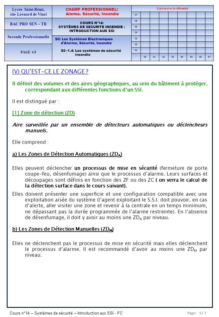 Page: 6/ 7 Cours n°14 – Systèmes de sécurité – Introduction aux SSI - FC Lycée Saint-Rémi, site Léonard de Vinci CHAMP PROFESSIONNEL: Alarme, Sécurité, Incendie Liaison avec le référentiel C7 BAC PRO SEN – TR COURS N°14: SYSTÈMES DE SECURITE INCENDIE : INTRODUCTION AUX SSI C6 C5 Seconde Professionnelle C4 S0: Les Systèmes Electroniques dAlarme, Sécurité, Incendie S0 -1.4: Les systèmes de sécurité incendie C3 C2 PAGE 4/5 C1 S0S1S2S3S4S5S6S7 IV) QUEST-CE LE ZONAGE .