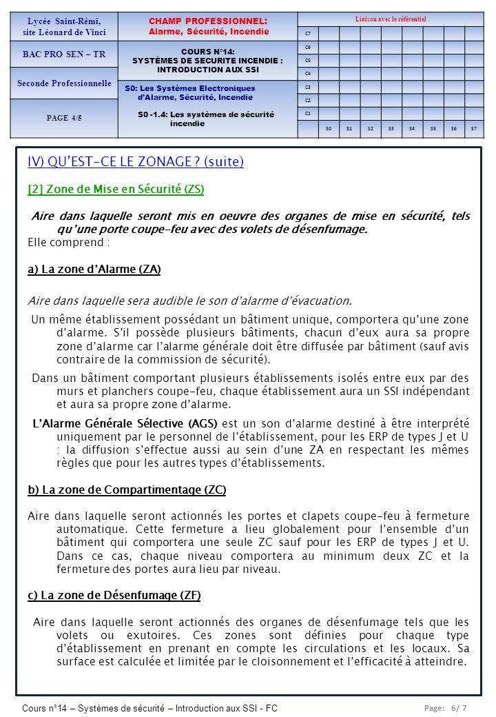 Page: 7/ 7 Cours n°14 – Systèmes de sécurité – Introduction aux SSI - FC Lycée Saint-Rémi, site Léonard de Vinci CHAMP PROFESSIONNEL: Alarme, Sécurité, Incendie Liaison avec le référentiel C7 BAC PRO SEN – TR COURS N°14: SYSTÈMES DE SECURITE INCENDIE : INTRODUCTION AUX SSI C6 C5 Seconde Professionnelle C4 S0: Les Systèmes Electroniques dAlarme, Sécurité, Incendie S0 -1.4: Les systèmes de sécurité incendie C3 C2 PAGE 4/5 C1 S0S1S2S3S4S5S6S7 Exemple dorganisation de zonage dans un bâtiment ERP (type U) Il faut, dans lordre suivant, étudier la répartition des zones: ZA ZC ZF ZDA ZD M.