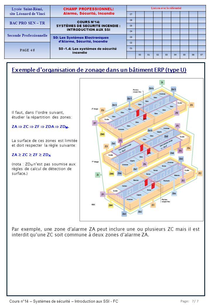 Page: 7/ 7 Cours n°14 – Systèmes de sécurité – Introduction aux SSI - FC Lycée Saint-Rémi, site Léonard de Vinci CHAMP PROFESSIONNEL: Alarme, Sécurité