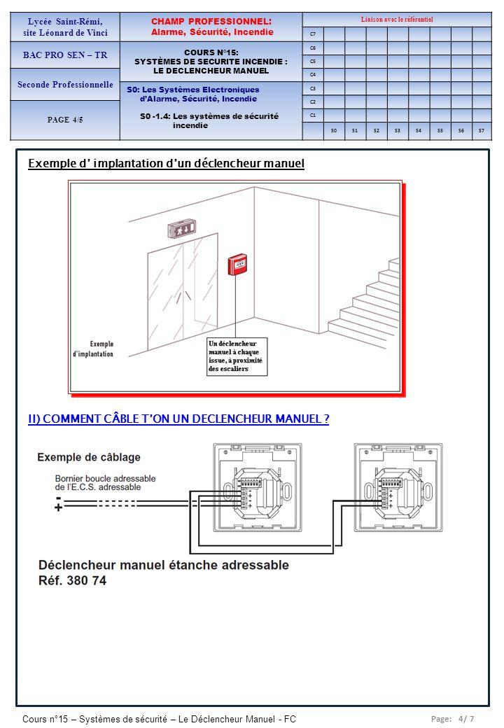 Page: 4/ 7 Cours n°15 – Systèmes de sécurité – Le Déclencheur Manuel - FC Lycée Saint-Rémi, site Léonard de Vinci CHAMP PROFESSIONNEL: Alarme, Sécurit
