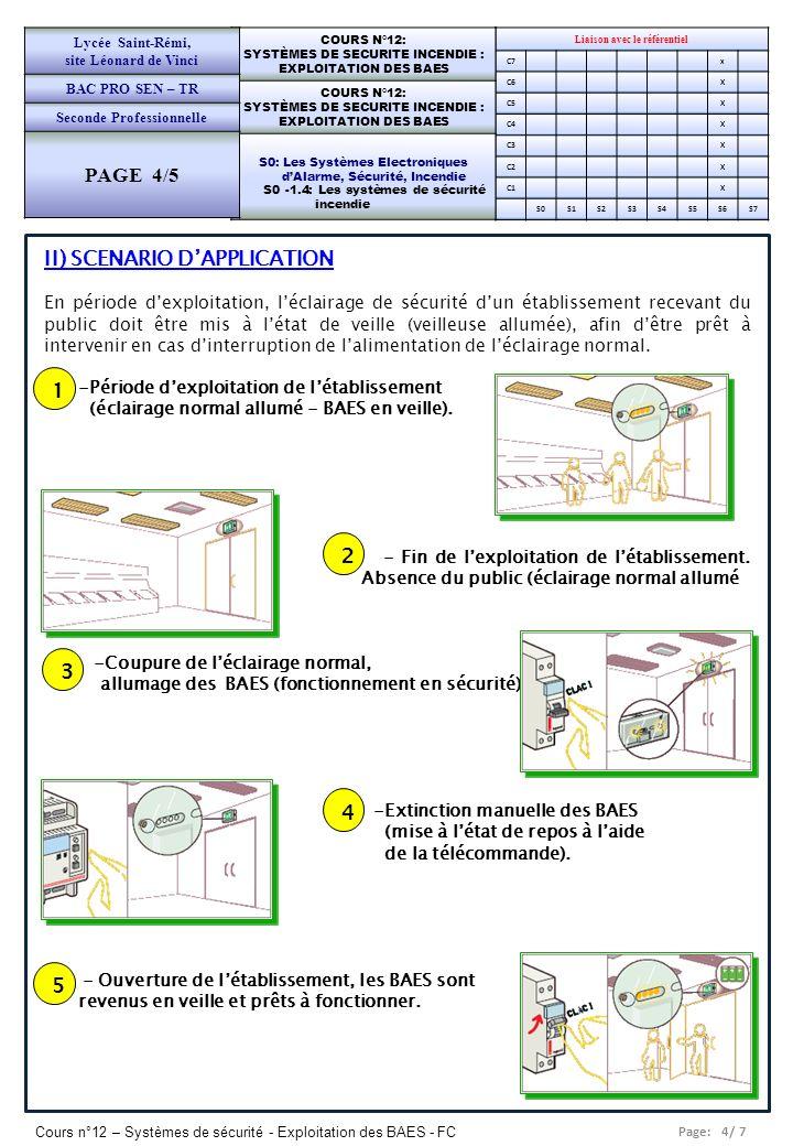 Page: 5/ 7 Cours n°12 – Systèmes de sécurité - Exploitation des BAES - FC Liaison avec le référentiel C7x C6X C5X C4X C3X C2X C1X S0S1S2S3S4S5S6S7 COURS N°12: SYSTÈMES DE SECURITE INCENDIE : EXPLOITATION DES BAES COURS N°12: SYSTÈMES DE SECURITE INCENDIE : EXPLOITATION DES BAES S0: Les Systèmes Electroniques dAlarme, Sécurité, Incendie S0 -1.4: Les systèmes de sécurité incendie Lycée Saint-Rémi, site Léonard de Vinci BAC PRO SEN – TR Seconde Professionnelle PAGE 4/5 III) COMMENT RACCORDER LA TELECOMMANDE.