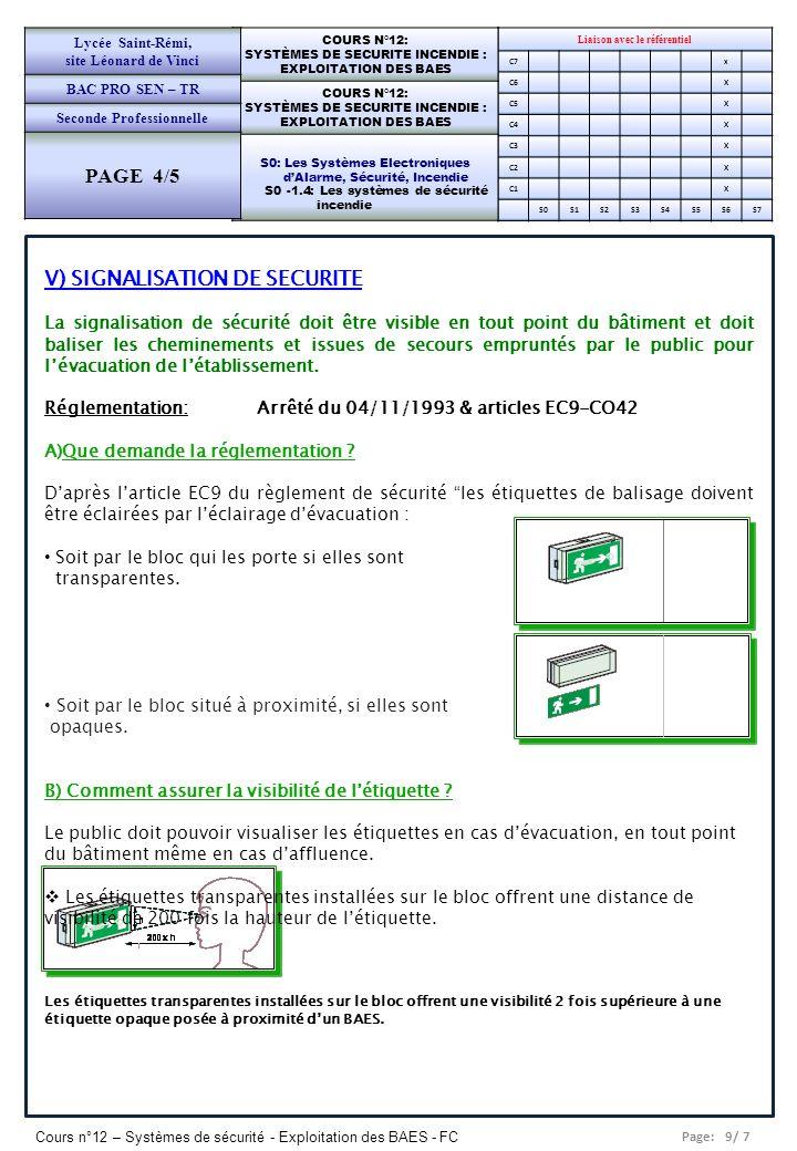 Page: 10/ 7 Cours n°12 – Systèmes de sécurité - Exploitation des BAES - FC Liaison avec le référentiel C7x C6X C5X C4X C3X C2X C1X S0S1S2S3S4S5S6S7 COURS N°12: SYSTÈMES DE SECURITE INCENDIE : EXPLOITATION DES BAES COURS N°12: SYSTÈMES DE SECURITE INCENDIE : EXPLOITATION DES BAES S0: Les Systèmes Electroniques dAlarme, Sécurité, Incendie S0 -1.4: Les systèmes de sécurité incendie Lycée Saint-Rémi, site Léonard de Vinci BAC PRO SEN – TR Seconde Professionnelle PAGE 4/5 B) Comment assurer la visibilité de létiquette .