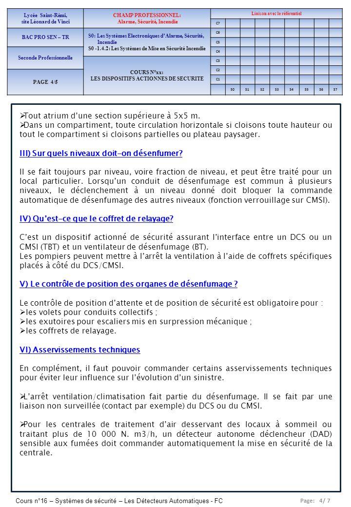 Page: 4/ 7 Cours n°16 – Systèmes de sécurité – Les Détecteurs Automatiques - FC Lycée Saint-Rémi, site Léonard de Vinci CHAMP PROFESSIONNEL: Alarme, Sécurité, Incendie Liaison avec le référentiel C7 BAC PRO SEN – TR S0: Les Systèmes Electroniques dAlarme, Sécurité, Incendie S0 -1.4.2: Les Systèmes de Mise en Sécurité Incendie C6 C5 Seconde Professionnelle C4 COURS N°xx: LES DISPOSITIFS ACTIONNES DE SECURITE C3 C2 PAGE 4/5 C1 S0S1S2S3S4S5S6S7 Tout atrium dune section supérieure à 5x5 m.