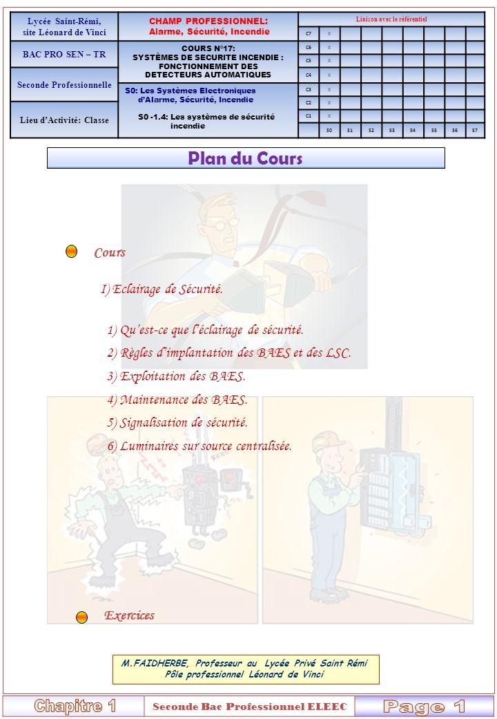 Cours n°17 – Systèmes de sécurité – Principe de fonctionnement des Détecteurs - FC Objectif: Connaître le fonctionnement des différents types de détecteurs automatiques Lycée Saint-Rémi, site Léonard de Vinci CHAMP PROFESSIONNEL: Alarme, Sécurité, Incendie Liaison avec le référentiel C7X BAC PRO SEN – TR COURS N°17: SYSTÈMES DE SECURITE INCENDIE : LE FONCTIONNEMENT DES DETECTEURS AUTOMATIQUES C6X C5X Seconde Professionnelle C4X S0: Les Systèmes Electroniques dAlarme, Sécurité, Incendie S0 -1.4: Les systèmes de sécurité incendie C3X C2X NOM:………………… C1X PRENOM:…………… S0S1S2S3S4S5S6S7 CLASSE:…………… I) LES DETECTEURS DE FUMEES Selon la nature du risque et la configuration du bâtiment, les détecteurs de fumée peuvent fonctionner de manière ponctuelle (détecteur statique installé à un endroit bien précis), multi ponctuelle ou linéaire.