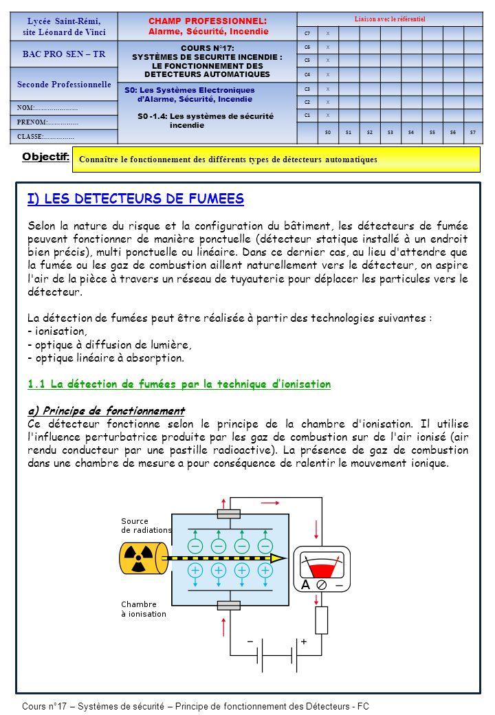 Cours n°17 – Systèmes de sécurité – Principe de fonctionnement des Détecteurs - FC Lycée Saint-Rémi, site Léonard de Vinci CHAMP PROFESSIONNEL: Alarme, Sécurité, Incendie Liaison avec le référentiel C7 BAC PRO SEN – TR COURS N°17: SYSTÈMES DE SECURITE INCENDIE : LE FONCTIONNEMENT DES DETECTEURS AUTOMATIQUES C6 C5 Seconde Professionnelle C4 S0: Les Systèmes Electroniques dAlarme, Sécurité, Incendie S0 -1.4: Les systèmes de sécurité incendie C3 C2 PAGE 2/ C1 S0S1S2S3S4S5S6S7 Ce type de détecteur est sensible à tous les types d aérosols (particules invisibles, fumées claires ou sombres).