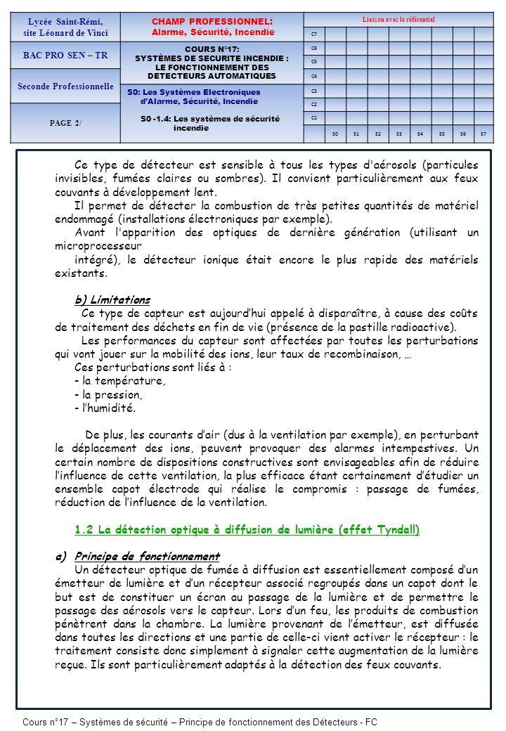 Cours n°17 – Systèmes de sécurité – Principe de fonctionnement des Détecteurs - FC Lycée Saint-Rémi, site Léonard de Vinci CHAMP PROFESSIONNEL: Alarme, Sécurité, Incendie Liaison avec le référentiel C7 BAC PRO SEN – TR COURS N°17: SYSTÈMES DE SECURITE INCENDIE : LE FONCTIONNEMENT DES DETECTEURS AUTOMATIQUES C6 C5 Seconde Professionnelle C4 S0: Les Systèmes Electroniques dAlarme, Sécurité, Incendie S0 -1.4: Les systèmes de sécurité incendie C3 C2 PAGE 2/ C1 S0S1S2S3S4S5S6S7 Fumée b) Limitations Contrairement au détecteur ionique, ce sont moins les contraintes denvironnement (humidité, température, etc …) que les contraintes fonctionnelles qui vont fixer les limites demploi de ce type de détecteur.