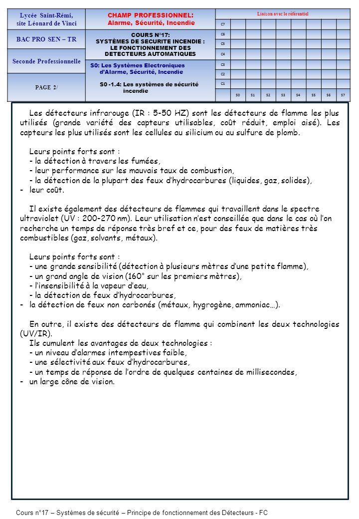 Cours n°17 – Systèmes de sécurité – Principe de fonctionnement des Détecteurs - FC Lycée Saint-Rémi, site Léonard de Vinci CHAMP PROFESSIONNEL: Alarme, Sécurité, Incendie Liaison avec le référentiel C7 BAC PRO SEN – TR COURS N°17: SYSTÈMES DE SECURITE INCENDIE : LE FONCTIONNEMENT DES DETECTEURS AUTOMATIQUES C6 C5 Seconde Professionnelle C4 S0: Les Systèmes Electroniques dAlarme, Sécurité, Incendie S0 -1.4: Les systèmes de sécurité incendie C3 C2 PAGE 2/ C1 S0S1S2S3S4S5S6S7 b) Limitations De façon générale, les détecteurs de flamme doivent être en mesure de voir le feu.