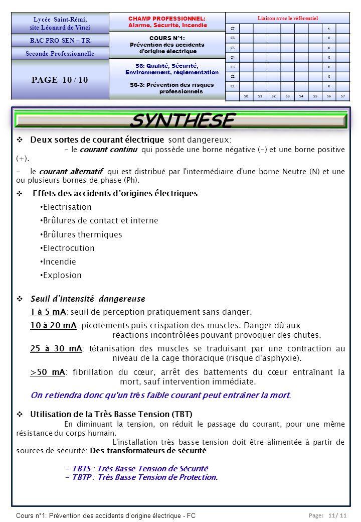 Page: 11/ 11 Cours n°1: Prévention des accidents dorigine électrique - FC Liaison avec le référentiel C7x C6X C5X C4X C3X C2X C1X S0S1S2S3S4S5S6S7 CHAMP PROFESSIONNEL: Alarme, Sécurité, Incendie COURS N°1: Prévention des accidents dorigine électrique S6: Qualité, Sécurité, Environnement, réglementation S6-3: Prévention des risques professionnels Lycée Saint-Rémi, site Léonard de Vinci BAC PRO SEN – TR Seconde Professionnelle PAGE 10 / 10 Deux sortes de courant électrique sont dangereux: - le courant continu qui possède une borne négative (-) et une borne positive (+).
