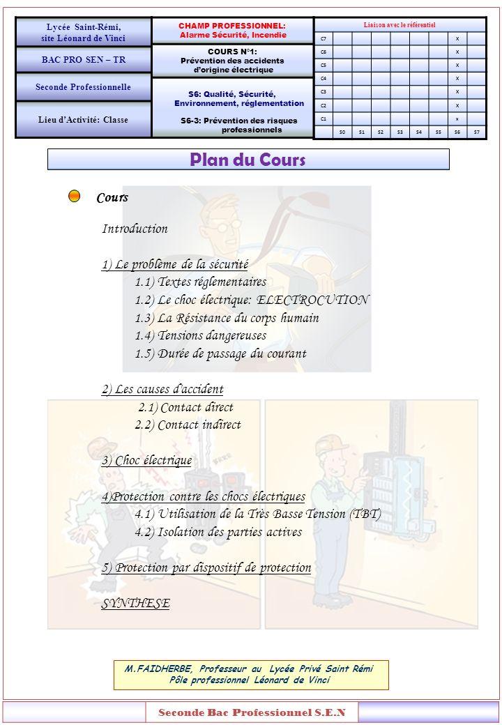 Seconde Bac Professionnel S.E.N Plan du Cours ………………………………..……… M.FAIDHERBE, Professeur au Lycée Privé Saint Rémi Pôle professionnel Léonard de Vinci Liaison avec le référentiel C7X C6X C5X C4X C3X C2X C1x S0S1S2S3S4S5S6S7 CHAMP PROFESSIONNEL: Alarme Sécurité, Incendie COURS N°1: Prévention des accidents dorigine électrique S6: Qualité, Sécurité, Environnement, réglementation S6-3: Prévention des risques professionnels Lycée Saint-Rémi, site Léonard de Vinci BAC PRO SEN – TR Seconde Professionnelle Lieu dActivité: Classe Introduction 1) Le problème de la sécurité 1.1) Textes réglementaires 1.2) Le choc électrique: ELECTROCUTION 1.3) La Résistance du corps humain 1.4) Tensions dangereuses 1.5) Durée de passage du courant 2) Les causes d accident 2.1) Contact direct 2.2) Contact indirect 3) Choc électrique 4)Protection contre les chocs électriques 4.1) Utilisation de la Très Basse Tension (TBT) 4.2) Isolation des parties actives 5) Protection par dispositif de protection SYNTHESE Cours