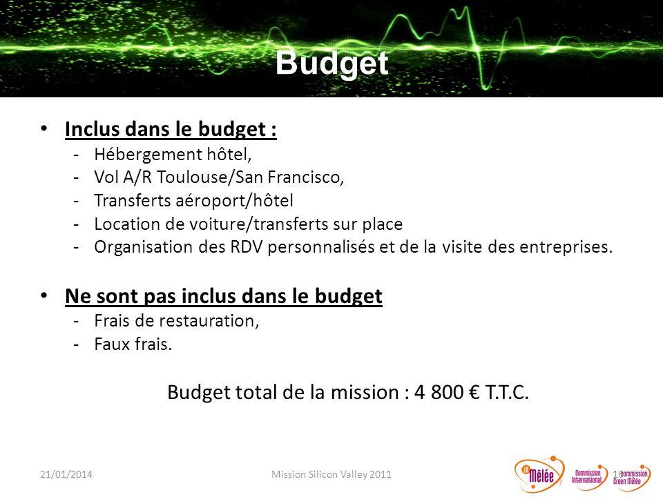 Budget Inclus dans le budget : -Hébergement hôtel, -Vol A/R Toulouse/San Francisco, -Transferts aéroport/hôtel -Location de voiture/transferts sur pla
