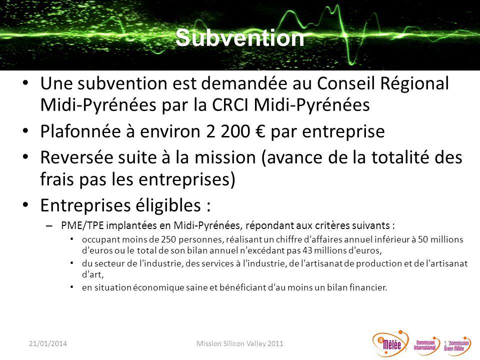 Subvention Une subvention est demandée au Conseil Régional Midi-Pyrénées par la CRCI Midi-Pyrénées Plafonnée à environ 2 200 par entreprise Reversée s