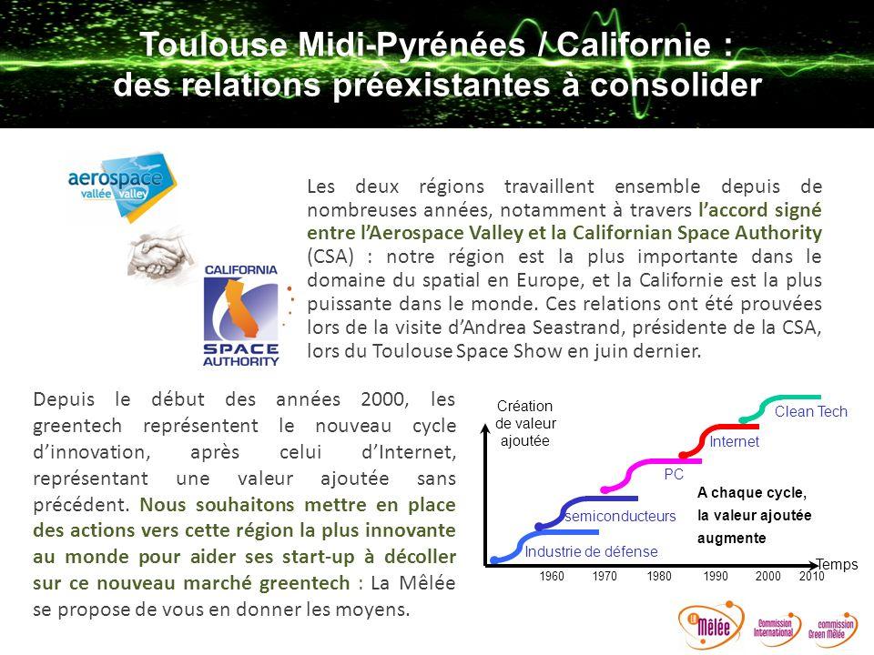 Toulouse Midi-Pyrénées / Californie : des relations préexistantes à consolider Les deux régions travaillent ensemble depuis de nombreuses années, nota