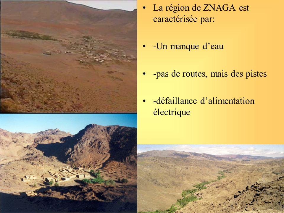La région de ZNAGA fait partie de la province de OUARZAZATE. Elle est délimitée par la province de Taroudant à lEst et la province de Marrakech au Nor