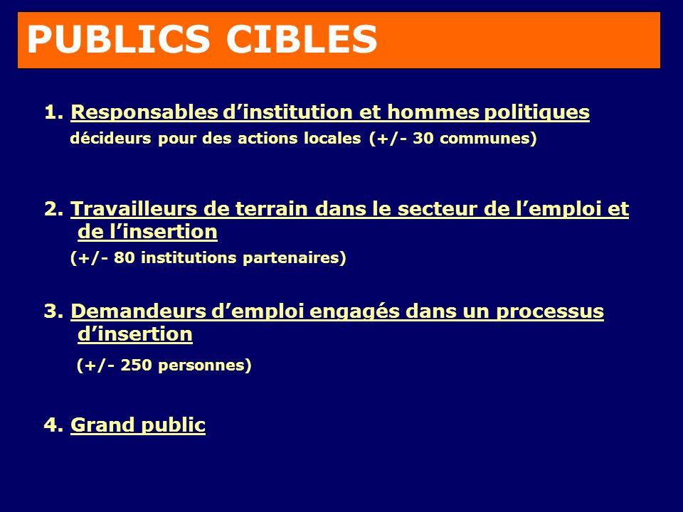 PUBLICS CIBLES 1.